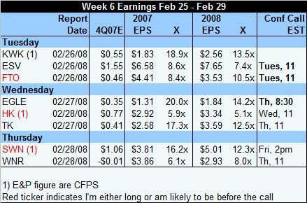 week-6-earnings.jpg