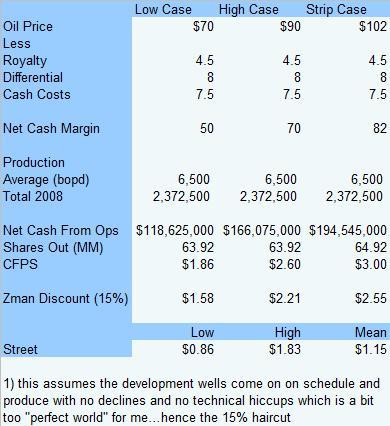 bzp-economics-2008-030608.jpg