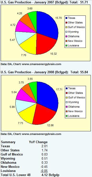 ng-supply-january-2008-033008.jpg