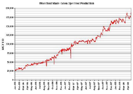 woodford-shale-042308.jpg