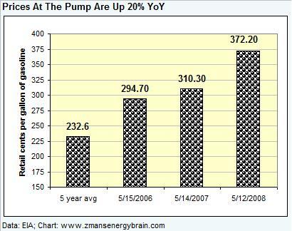 gasoline-price-051208.jpg