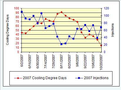 ng-cooling-vs-injection.jpg