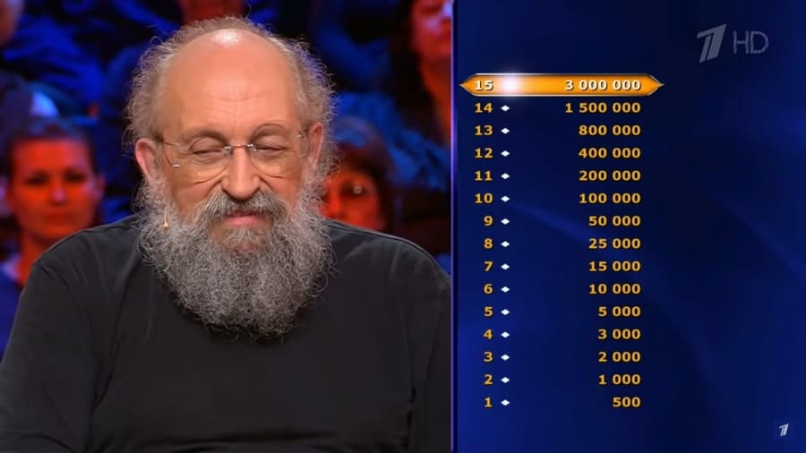 Тест: сможете ли вы что-то выиграть в телеигре «Кто хочет стать миллионером»?