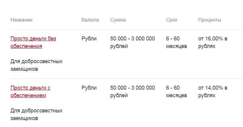 росбанк кредит наличными калькулятор 2020 онлайн