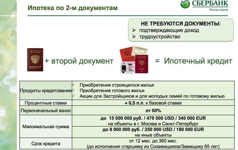 кредит без справки о доходах по паспорту в москве