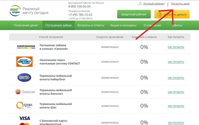 кредит европа банк офисы спб адреса
