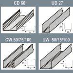 Как самостоятельно сделать стены из гипсокартона: рекомендации по монтажу