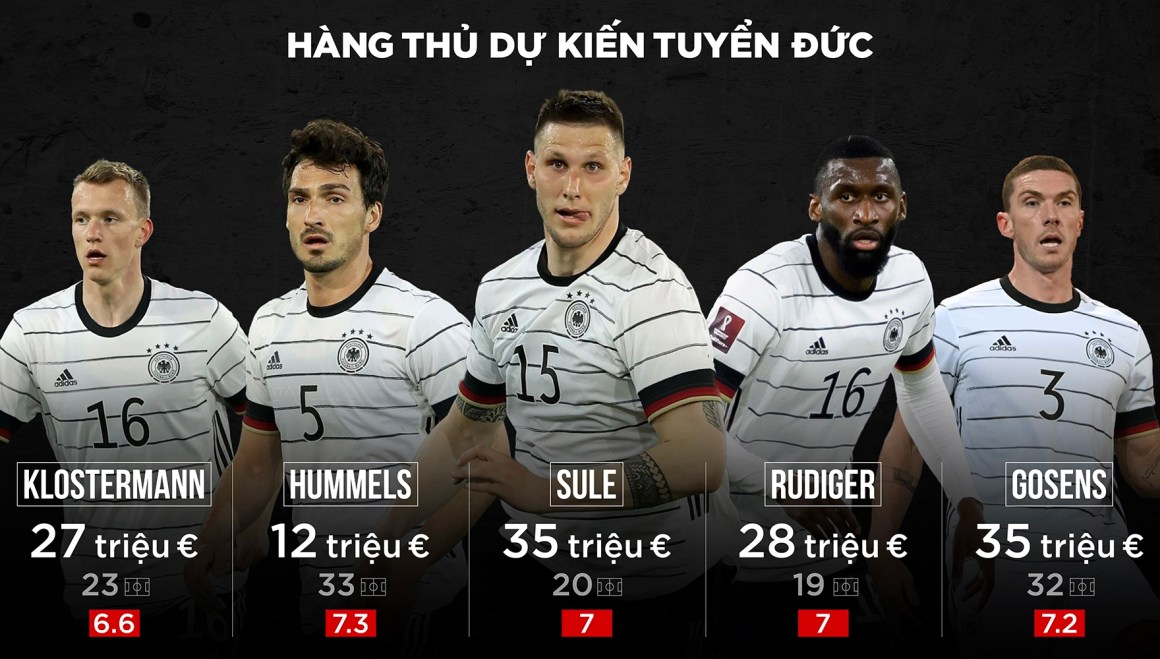 Euro 2020 anh 6
