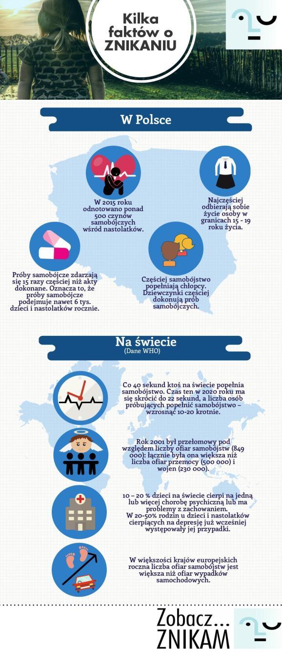 infografika-fundacja-1