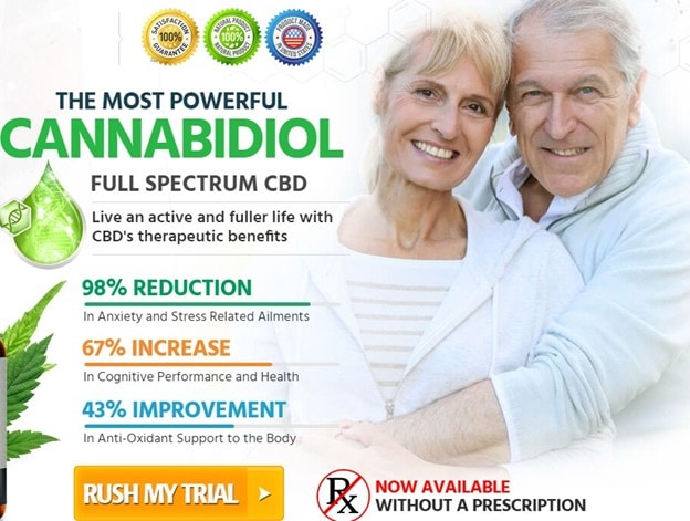 Anderson Cooper CBD – Does Anderson Cooper CBD Work or Scam (Updated 2021) 1