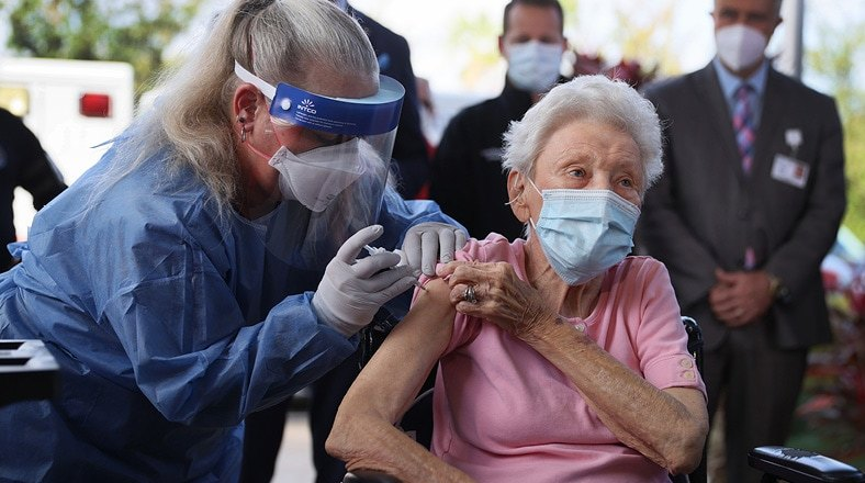 Covid 19 Vaccines and Their Risks to Senior Citizens