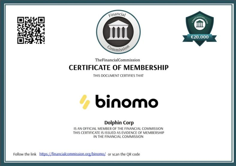Binomo Platform in Pakistan - Tutorial and Benefits 3