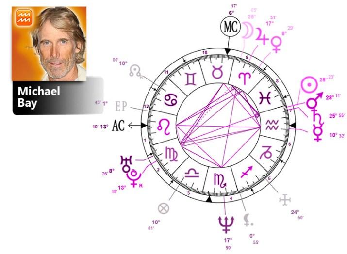 michael bay birth chart