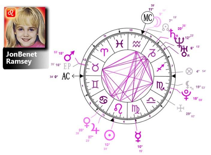 jonbenet ramsay birth chart