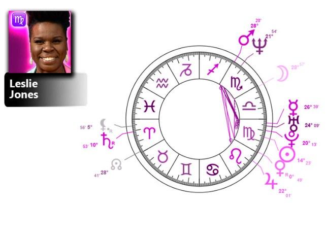 leslie jones birth chart