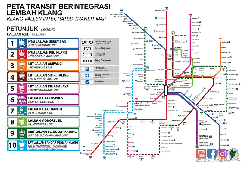 kl-MRT Map