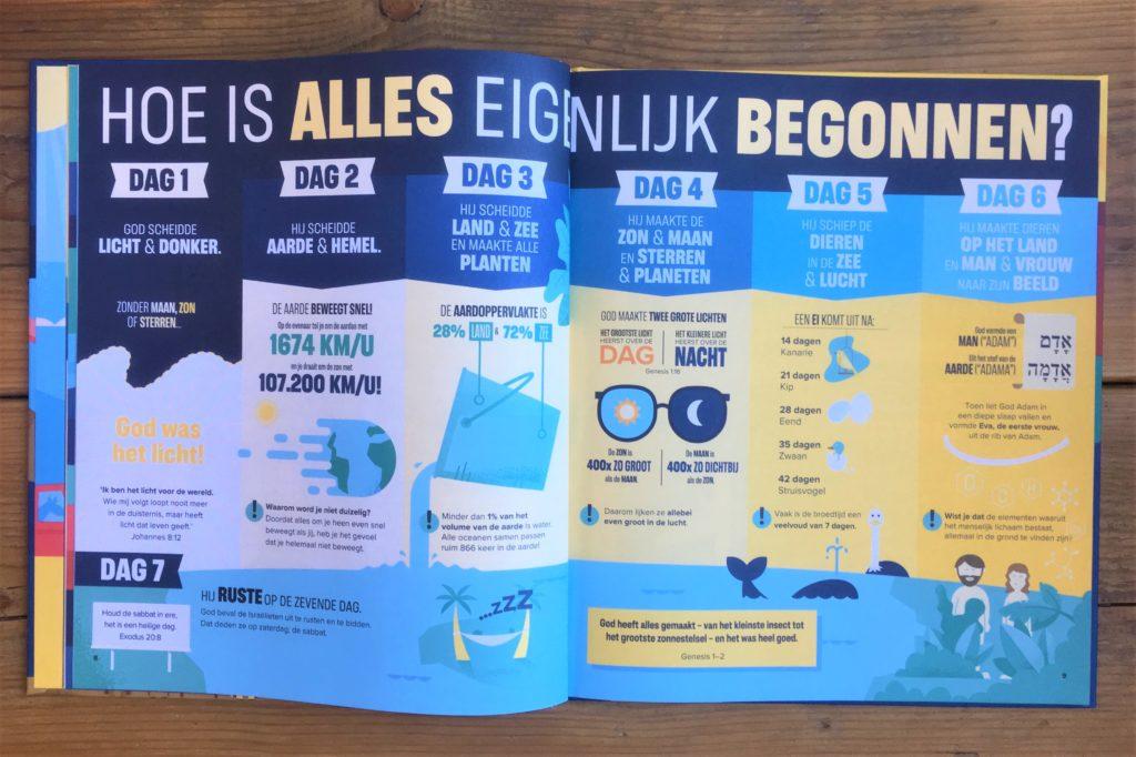 Fonkelnieuw Boekreview: Bijbel Infographics voor kids – Zoeken naar het goede CJ-46