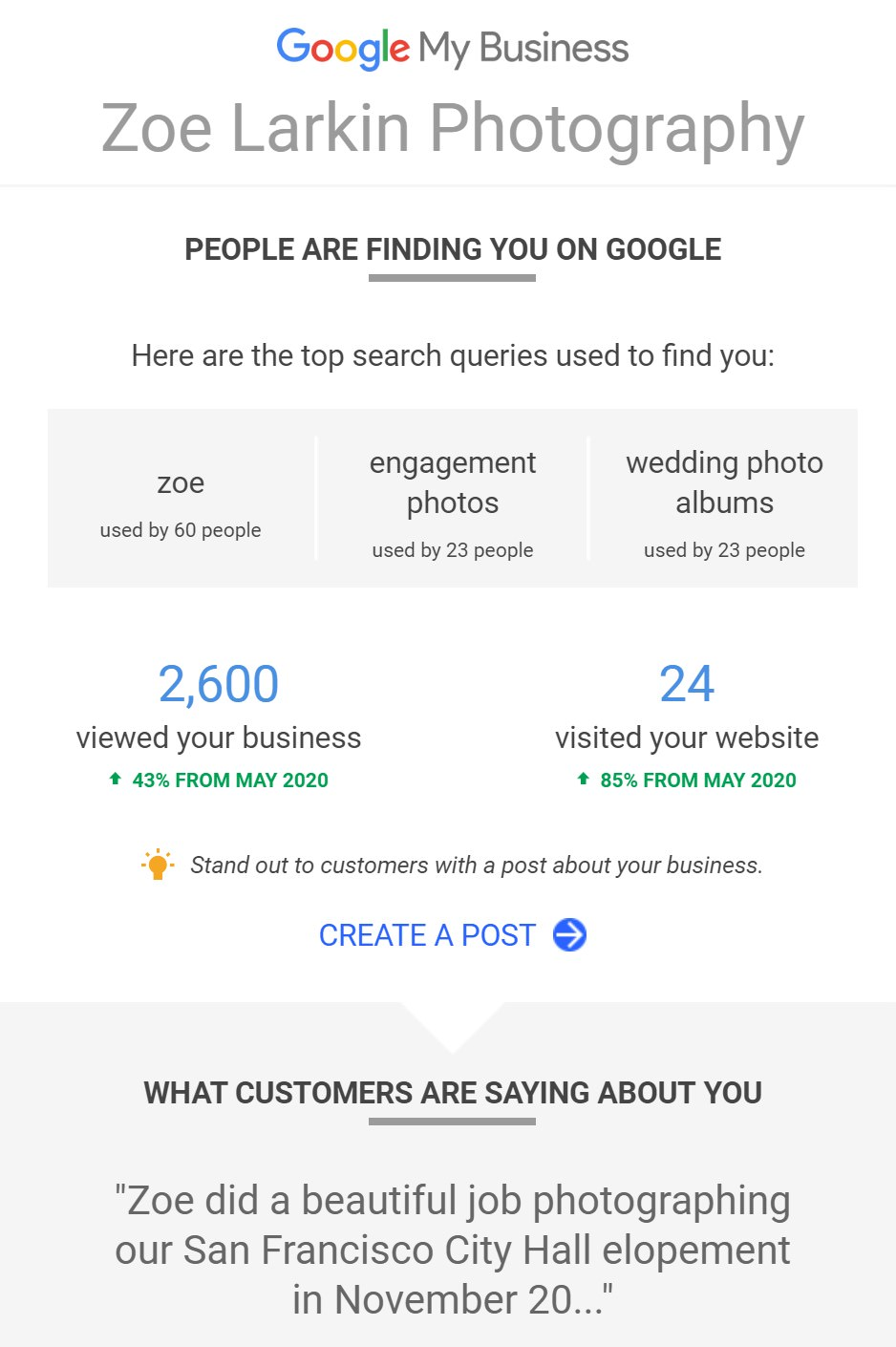 email from Google every month showing how many views and search terms and Google My Business listing receives