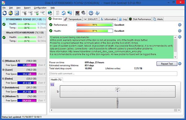 Hard Disk Sentinel Pro 5.30.6 Crack + Registration Key Free Download