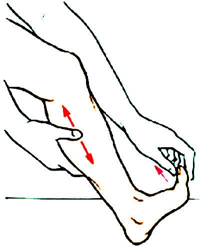Снятие судороги ноги