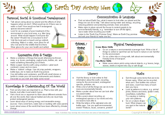 Earth-Day-Activity-Ideas