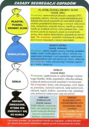 Zasady segregacji odpadów