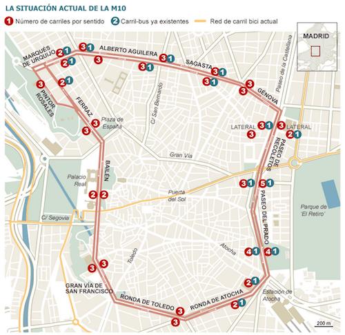 Gráfico: Ayuntamiento de Madrid / El País