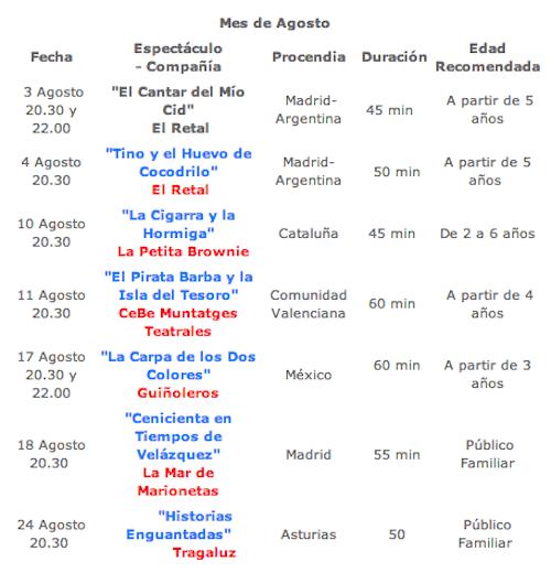 titeres-retiro-agosto-2013
