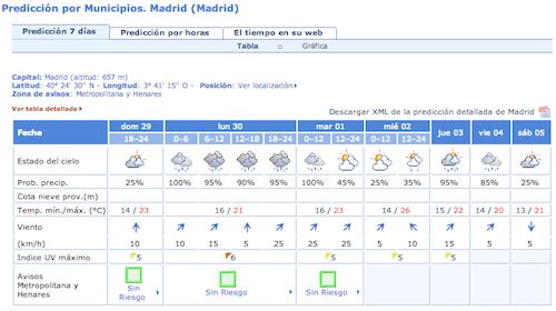 lluvia-lunes-30-septiembre-2013