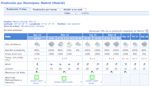 lluvias-enero-2014