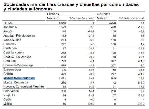 empresas-enero-2014