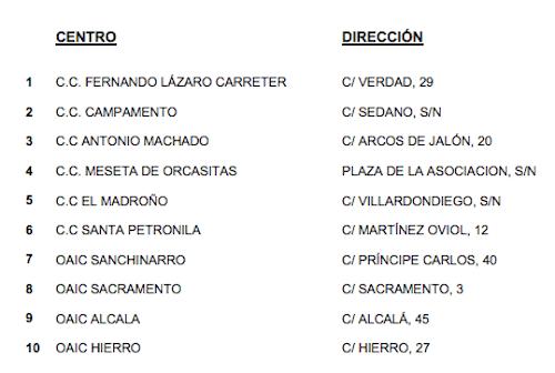 oficinas-declaracion-renta-2014
