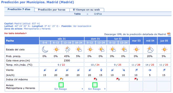 Captura de pantalla 2014-05-31 a la(s) 01.43.52