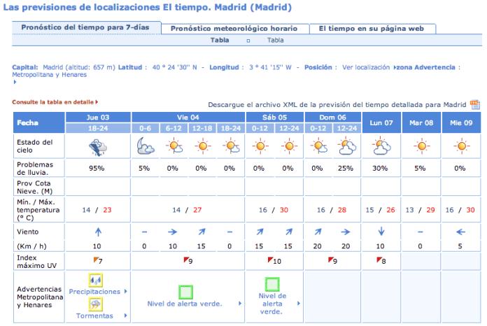 Captura de pantalla 2014-07-03 a la(s) 18.59.24