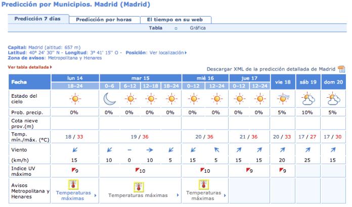 Captura de pantalla 2014-07-14 a la(s) 18.25.12