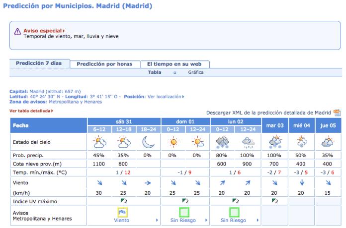 viento-madrid-31-enero-2015