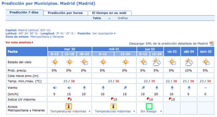 calor-madrid-30-junio-2015