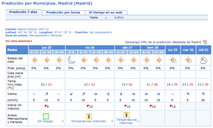 ola-calor-26-27-junio-2015