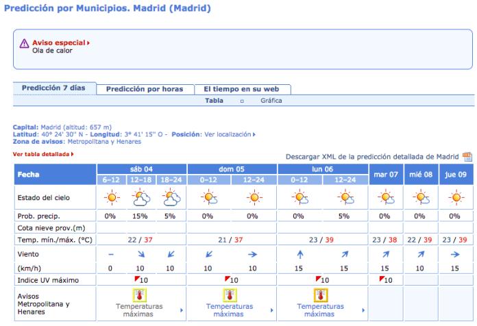 ola-calor-4-julio-2015-madrid