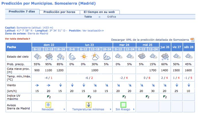 aviso-nieve-sierra-madrid-22-noviembre-2015