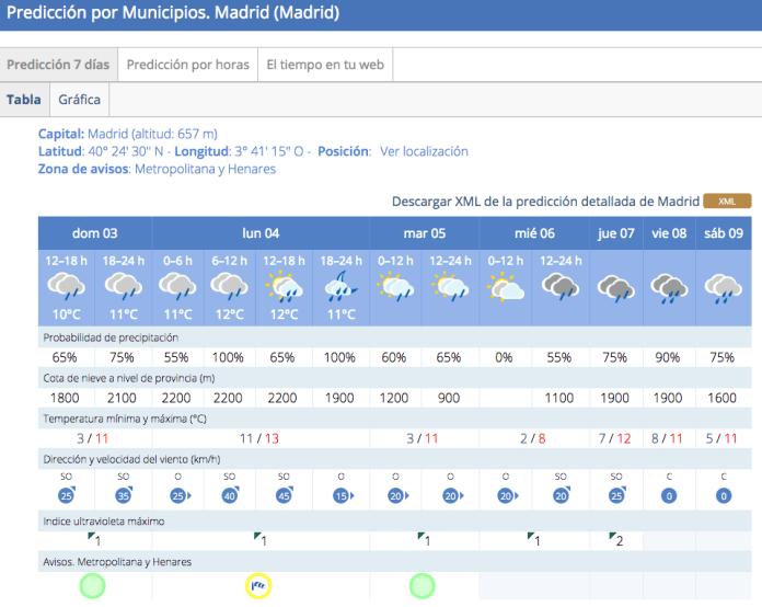 viento-madrid-4-enero-2016