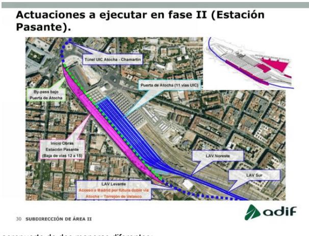 Proyecto de la estación AVE pasante en Atocha. Fuente Adif