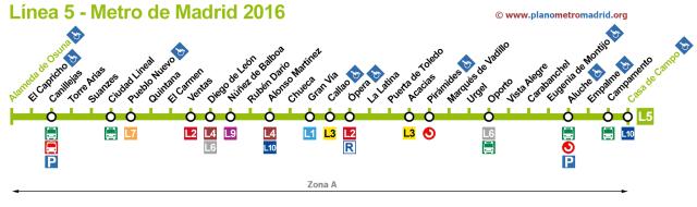metro-madrid-linea-5