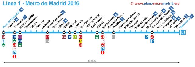 plano-metro-madrid-linea-1