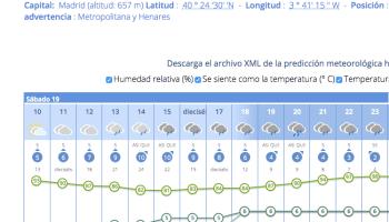 1f5dac304f312 La contaminación encapsulada se quedará en Madrid hasta el jueves ...