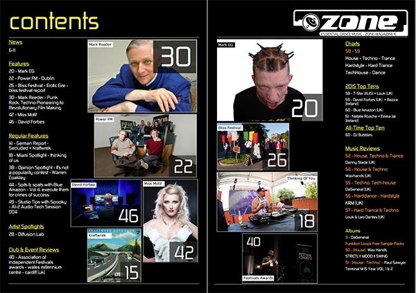 issue_007_contents_www.zone-magazine.com