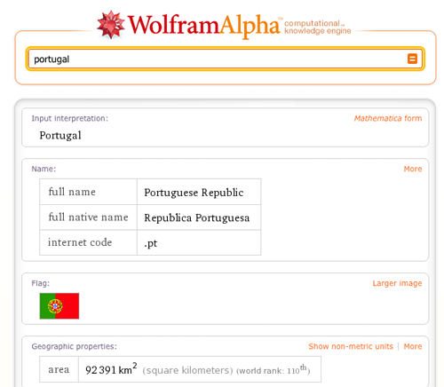 portugal Wolfram Alpha