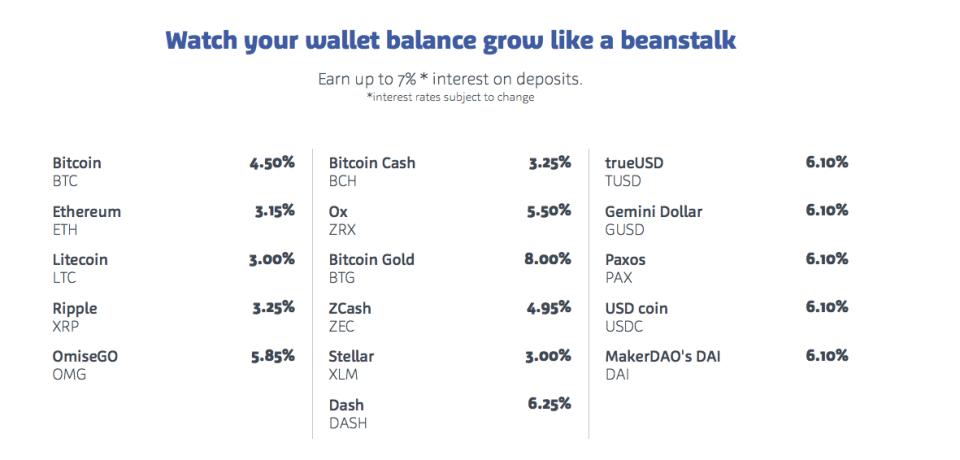 Regardez votre portefeuille se développer comme un haricot magique Gagnez jusqu'à 7% * d'intérêts sur vos dépôts. * les taux d'intérêt sont sujets à changement