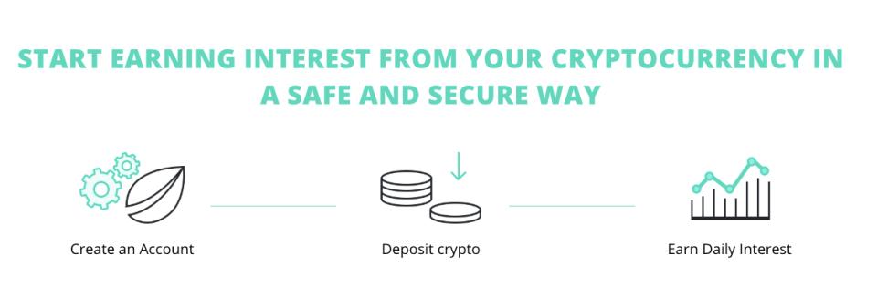 revenus passifs bitcoin