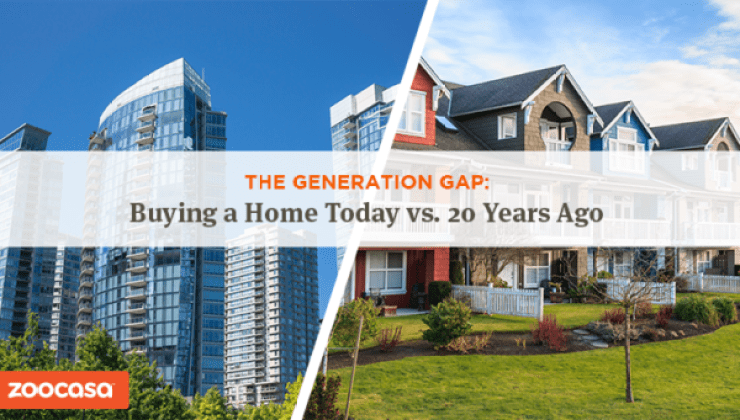 buying-a-home-today-vs-20-years-ago